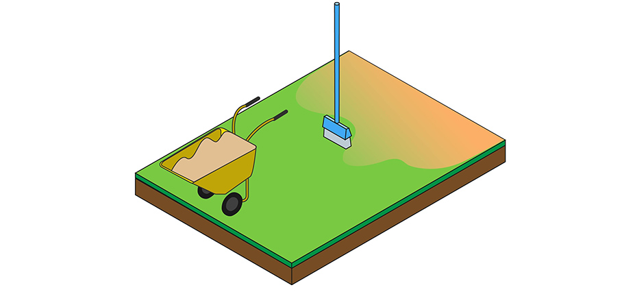 A visual explanation of how to disperse sand on your fake turf.