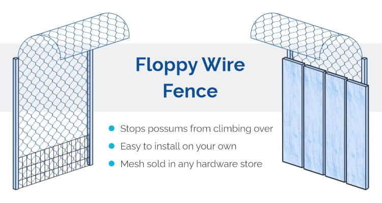 Installing a floppy wire fence