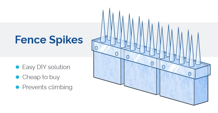 Topping your fence with spikes